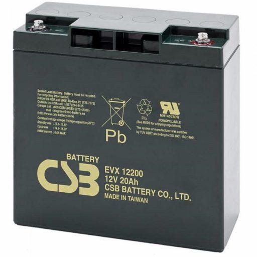 csb12v020