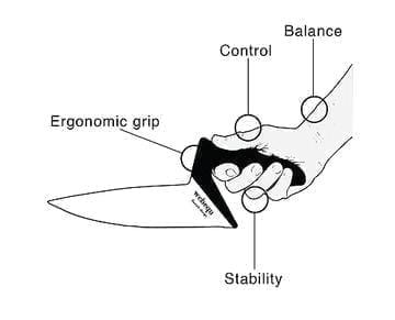 Bread_knife_ergonomic_grip_360x